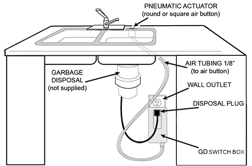 Air Actuated Garbage Disposer Switches on