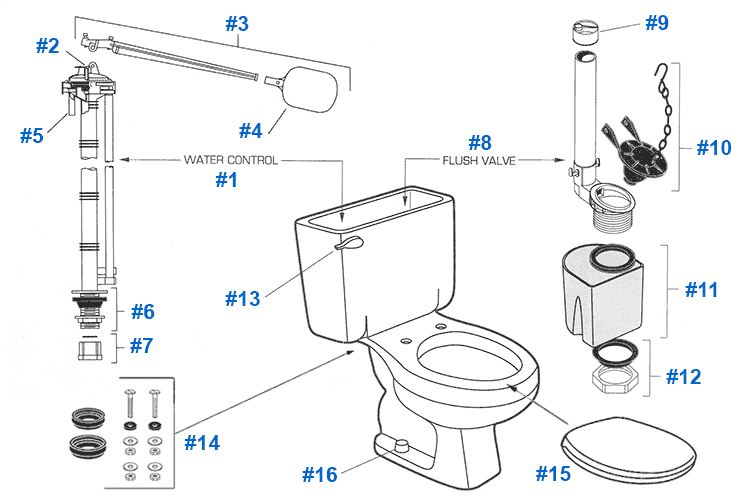 American Standard Toilet Repair Parts For Plebe Series Toilets