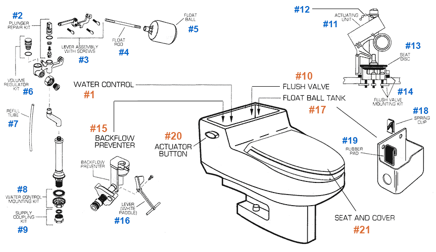 Parts diagram for American Standard Roma non ventaway toilets. American Standard Toilet Repair Parts for Roma Series Toilets