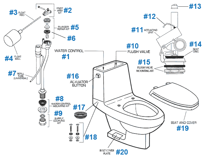 push button toilet parts. Toilet parts diagram for American Standard 2080 018  Roma series Repair Parts Series Toilets