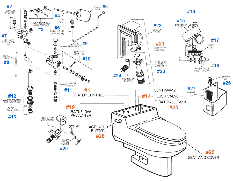 American Standard Roma toilet parts diagram with ventaway mechanism. American Standard Toilet Repair Parts for Roma Series Toilets