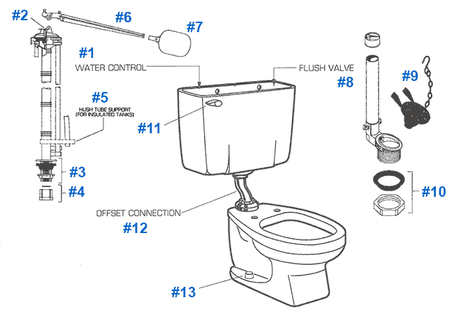 American Standard Baby Devoro toddler toilet repair parts schematic