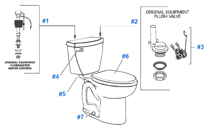 Toilet parts for American Standard - Cadet 3 series