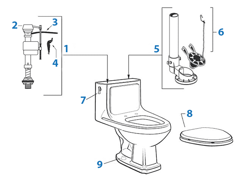 American Standard Antiquity-Cadet 3 one-piece toilet repair parts diagram