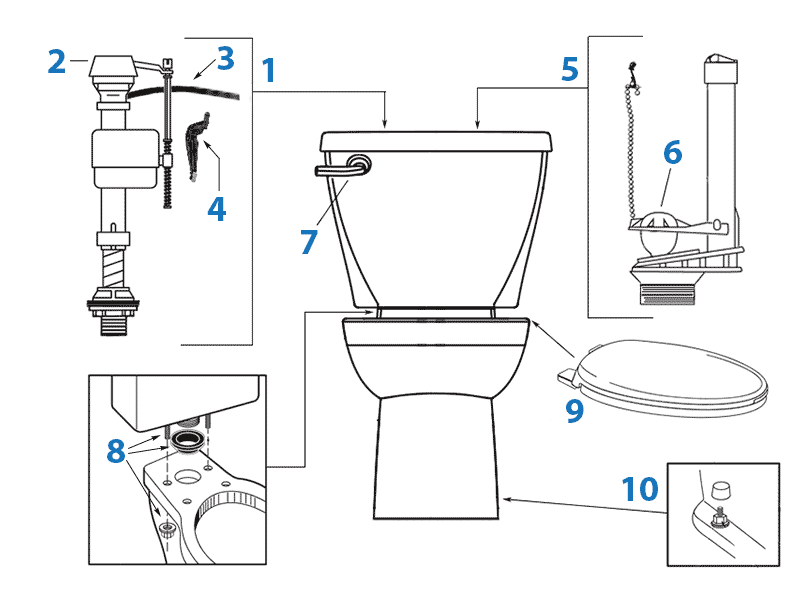 Repair parts diagram for American Standard Studio Cadet 3 toilets
