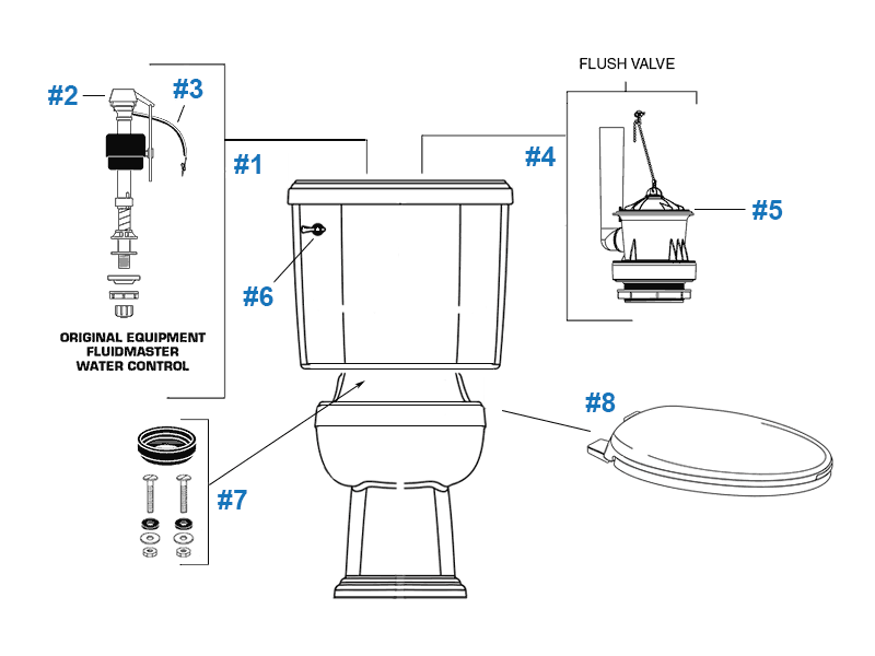 American Standard Toilet Repair Parts For Townsend Series