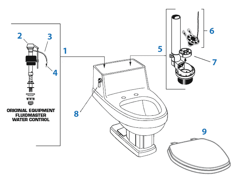 Super American Standard Toilet Repair Parts For Heritage Series Evergreenethics Interior Chair Design Evergreenethicsorg