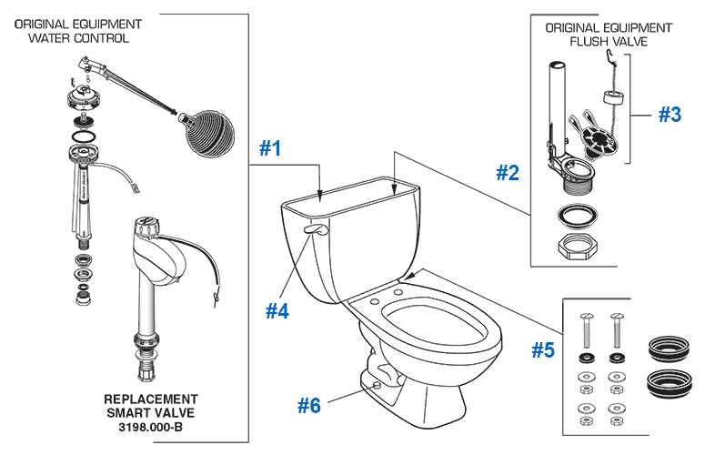 Renaissance Series Toilet Parts By American Standard