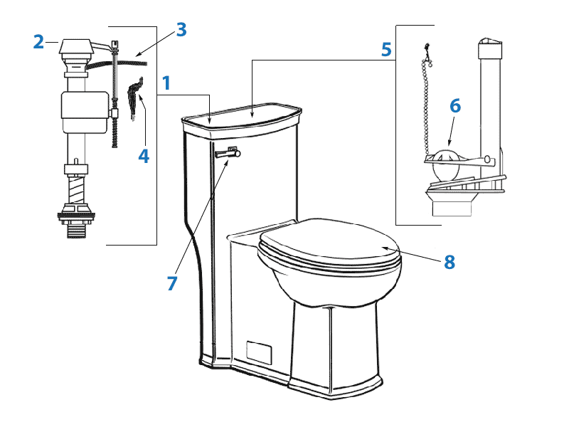 Repair parts diagram for American Standard Tropic one-piece toilet