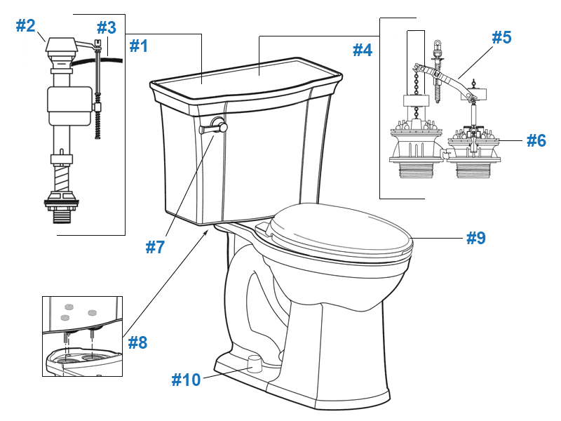 American Standard VorMax Estate Series toilet parts diagram - tank #4570