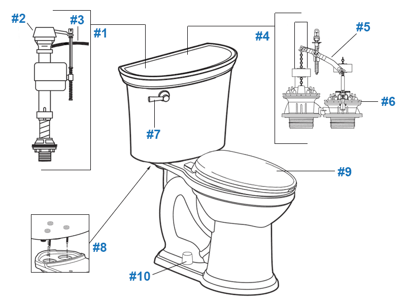 American Standard VorMax Esteem Series toilet parts diagram - tanks #4270