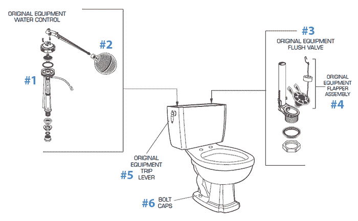 American Standard Toilet Repair Parts For Antiquity Series