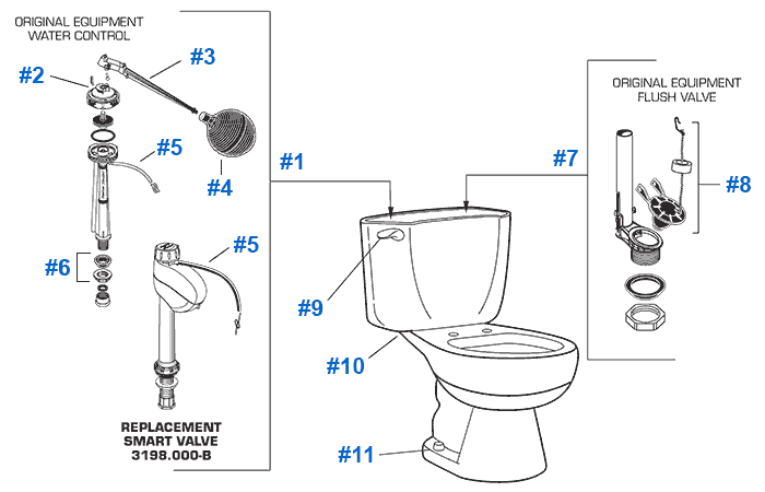 American Standard Toilet Parts Cadet Series
