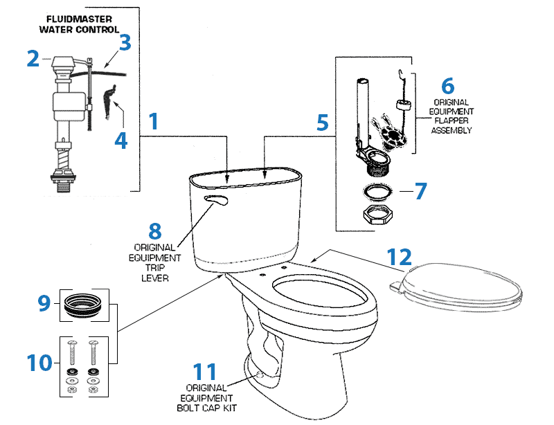 American Standard Toilet Repair Parts For Ravenna Series