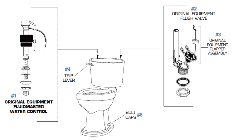 American Standard Toilet Repair Parts For Standard Collection Series Toilets