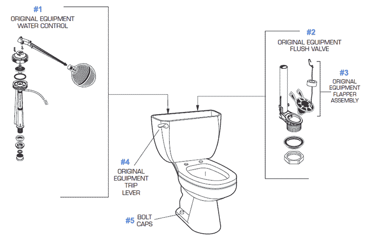 american standard toilet repair parts for the line