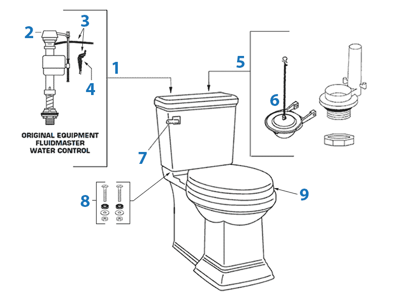 Parts diagram for Town Square HET toilets