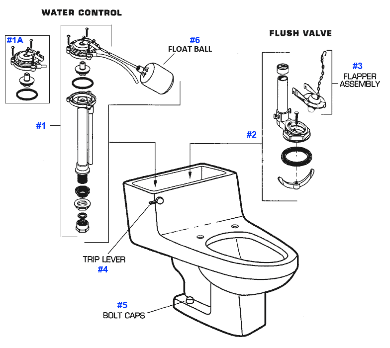 toilet flapper replacement kit. Parts diagram for Inga toilets American Standard Toilet Repair Series Toilets