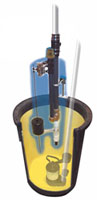 Guardian Backup Sump Pump
