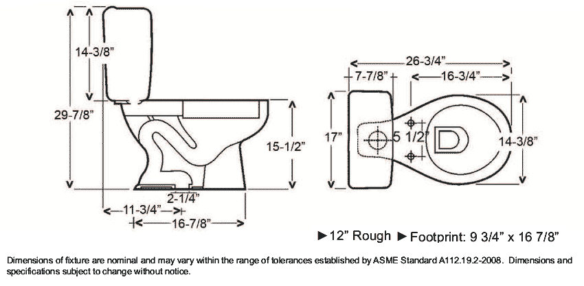 Bathroom rough plumbing dimensions