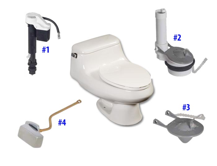Parts diagram for Kingsley toilets