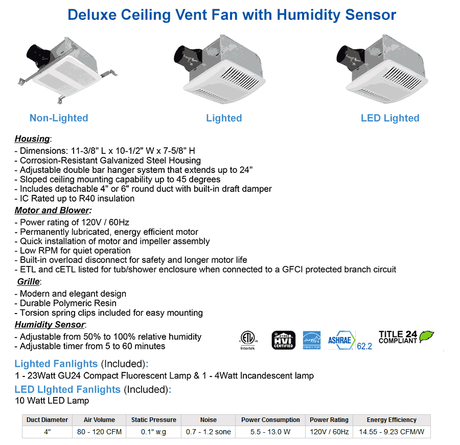 Bathroom ventilation low cost ceiling exhaust fans view complete humidity sensor whisper quiet bathroom fan specifications mozeypictures Image collections