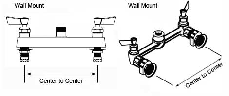 wall and deck faucet center to center measurement example