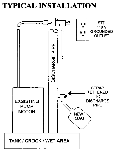 float switches for pumps typical float switch installation