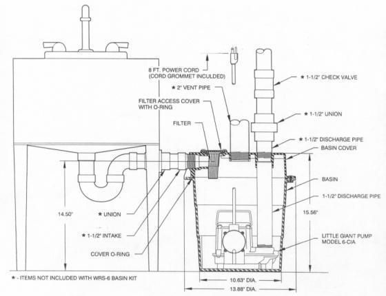 Drain System Installation Amp Troubleshooting