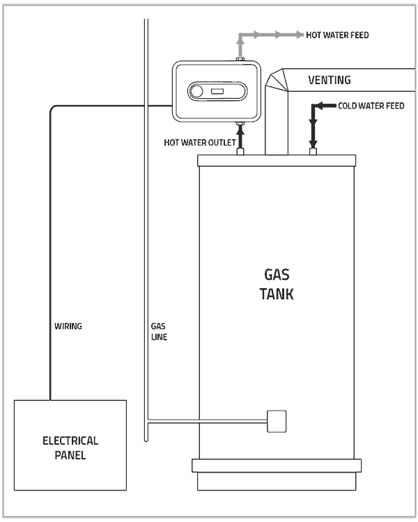 Gas water heater booster installation example