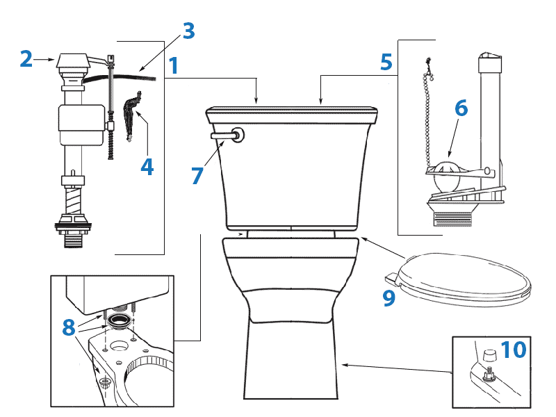 Repair parts diagram for Eljer Stratus toilet - Tank # 4007