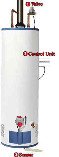 FloodStop system - water heater installation
