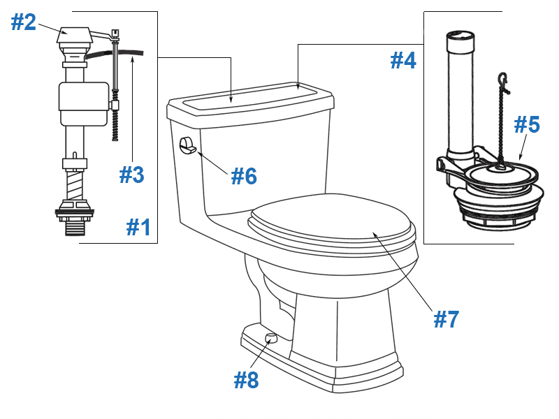Parts diagram for Allerton one-piece toilet - model #21-010