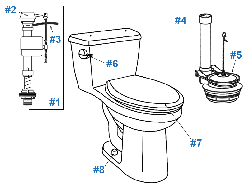 Parts diagram for Brianne toilets