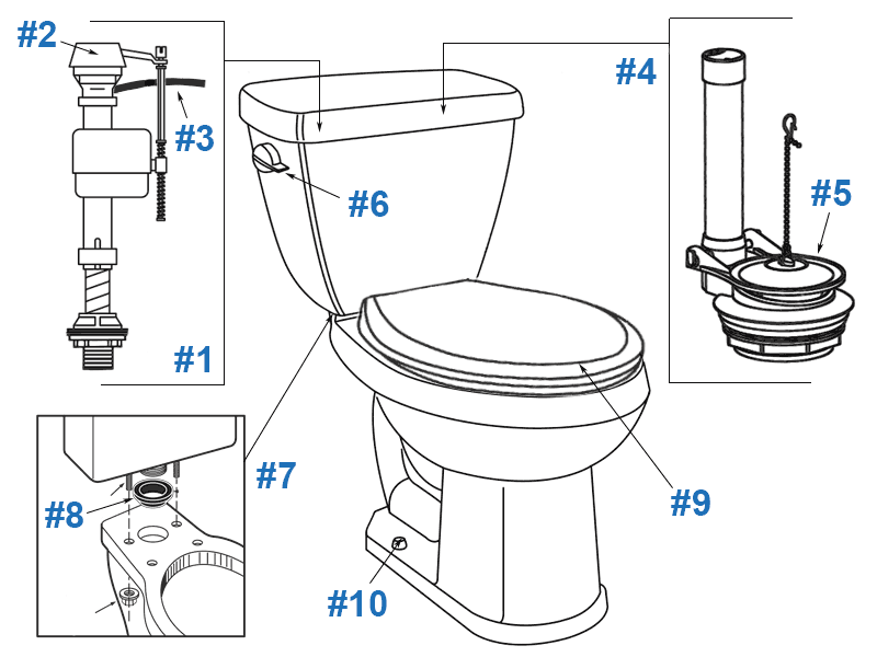 Parts diagram for Brianne two-piece toilets - tank #28-183