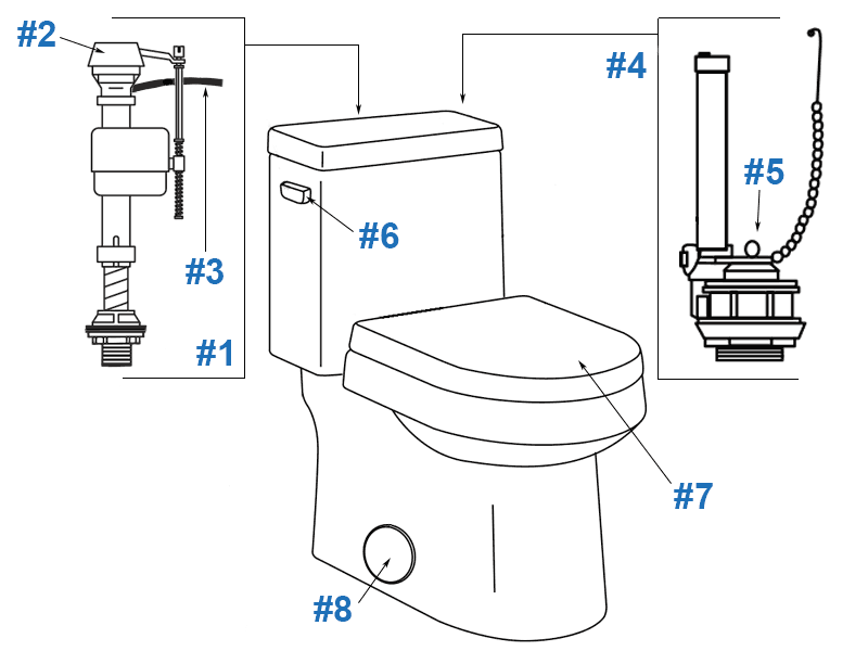 Parts diagram for Wicker Park one-piece toilet - model #21-221