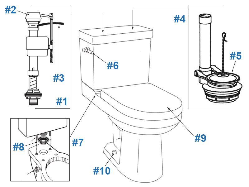 Parts diagram for Wicker Park two-piece toilet - tank #28-186