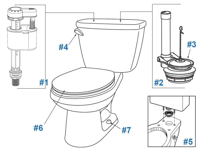 Parts diagram for Gerber Viper WaterSense toilets - tank number WS-28-591