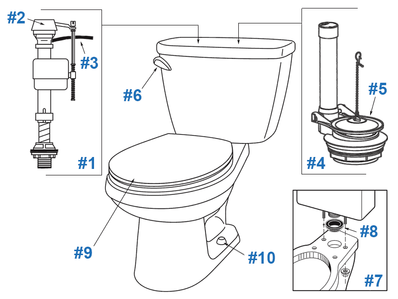 Parts diagram for Gerber Viper WaterSense toilets - tank numbers WS-28-592, WS-28-594, and WS-28-595