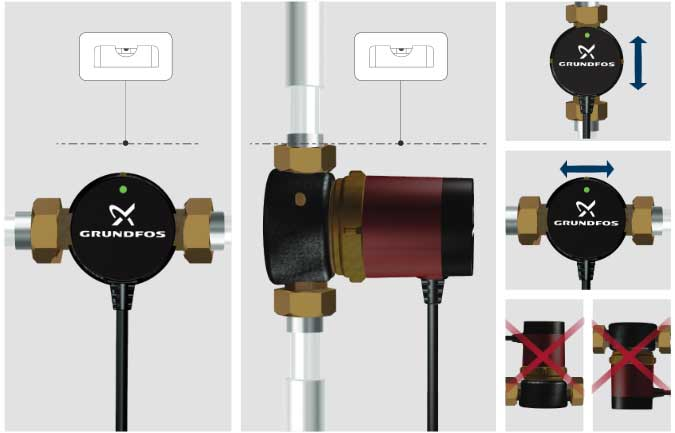 View Pump Mounting Position Information