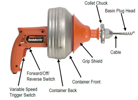 handylectric diagram how to choose & use a drill style drain cleaner  at suagrazia.org