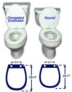 Toilet seat dimensions for round and elongated/extended toilets