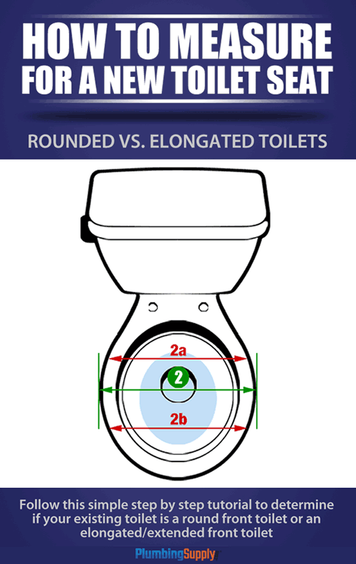 Learn The Correct Way To Measure Your Toilet Or Old Seat So You Can