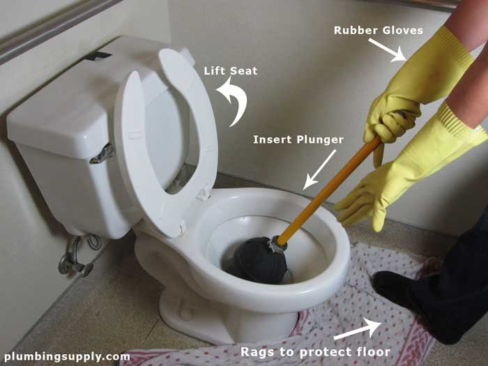 instructions on how to unclog a toilet. Black Bedroom Furniture Sets. Home Design Ideas