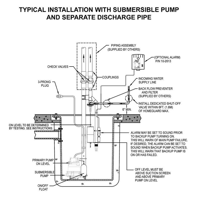 install home guard backup pump how to install a water powered emergency backup sump pump home water pump diagram at aneh.co
