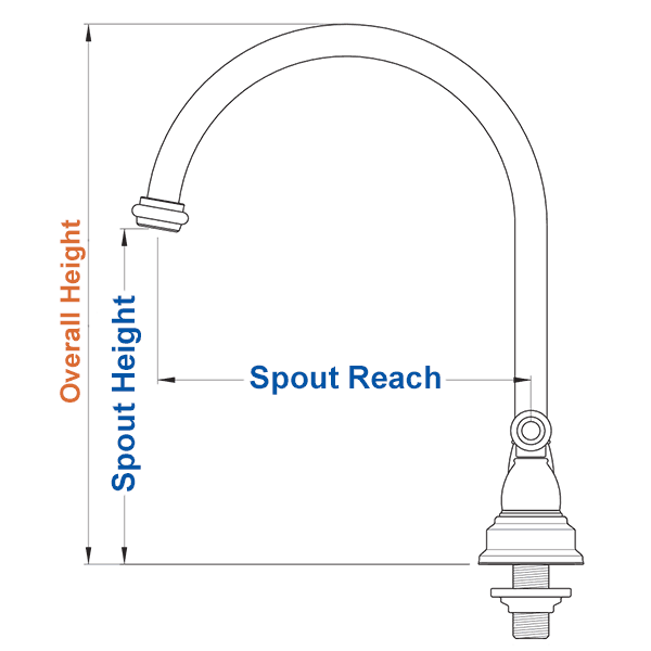 Faucet measurement diagram