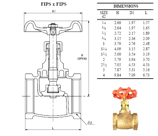 Kitz Brand Plumbing Valves Brass And Stainless Steel