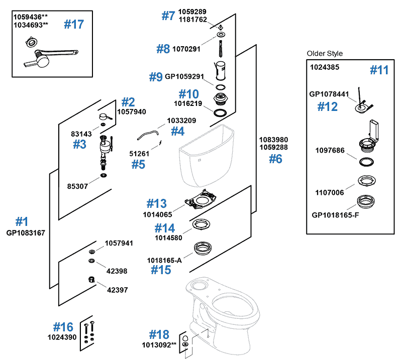 Cimarron Toilet Replacement Parts By Kohler