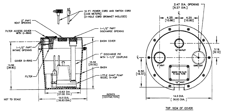 Little Giant Pump Wiring Diagram Sump
