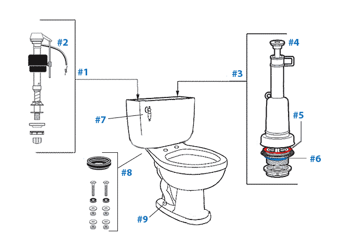 Parts diagram for Mansfield two-piece 1.6gpf Heathrow toilets